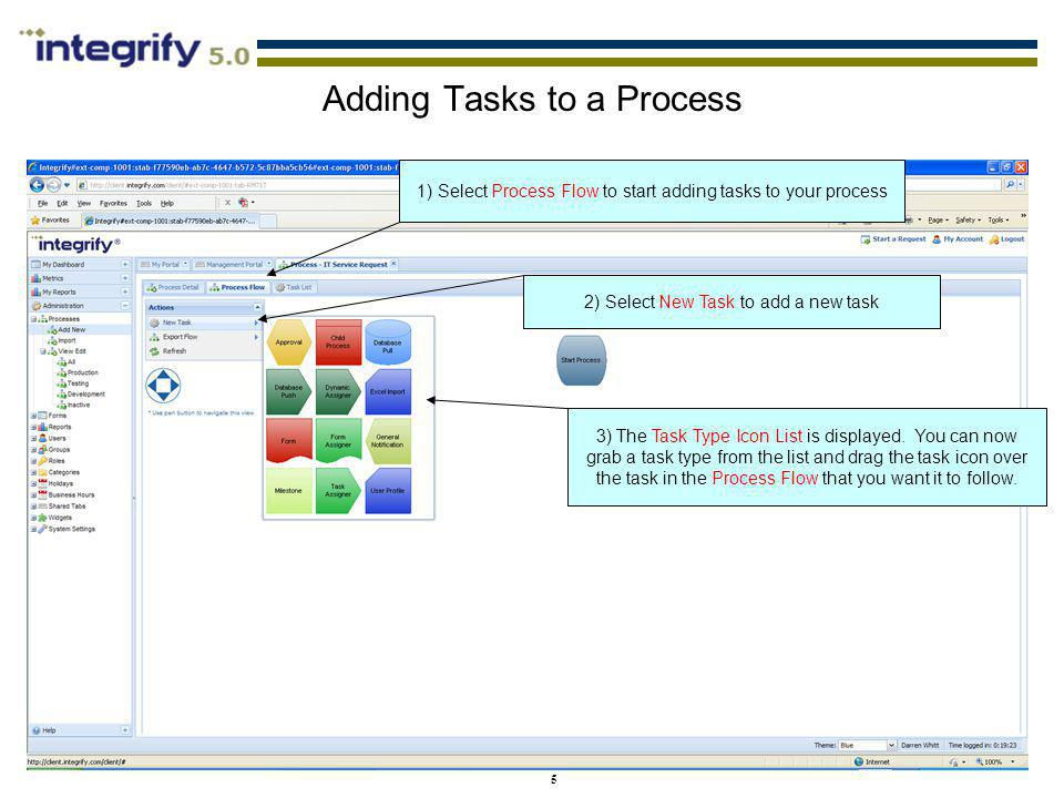 5 Adding Tasks to a Process 1) Select Process Flow to start adding tasks to your process 2) Select New Task to add a new task 3) The Task Type Icon Li