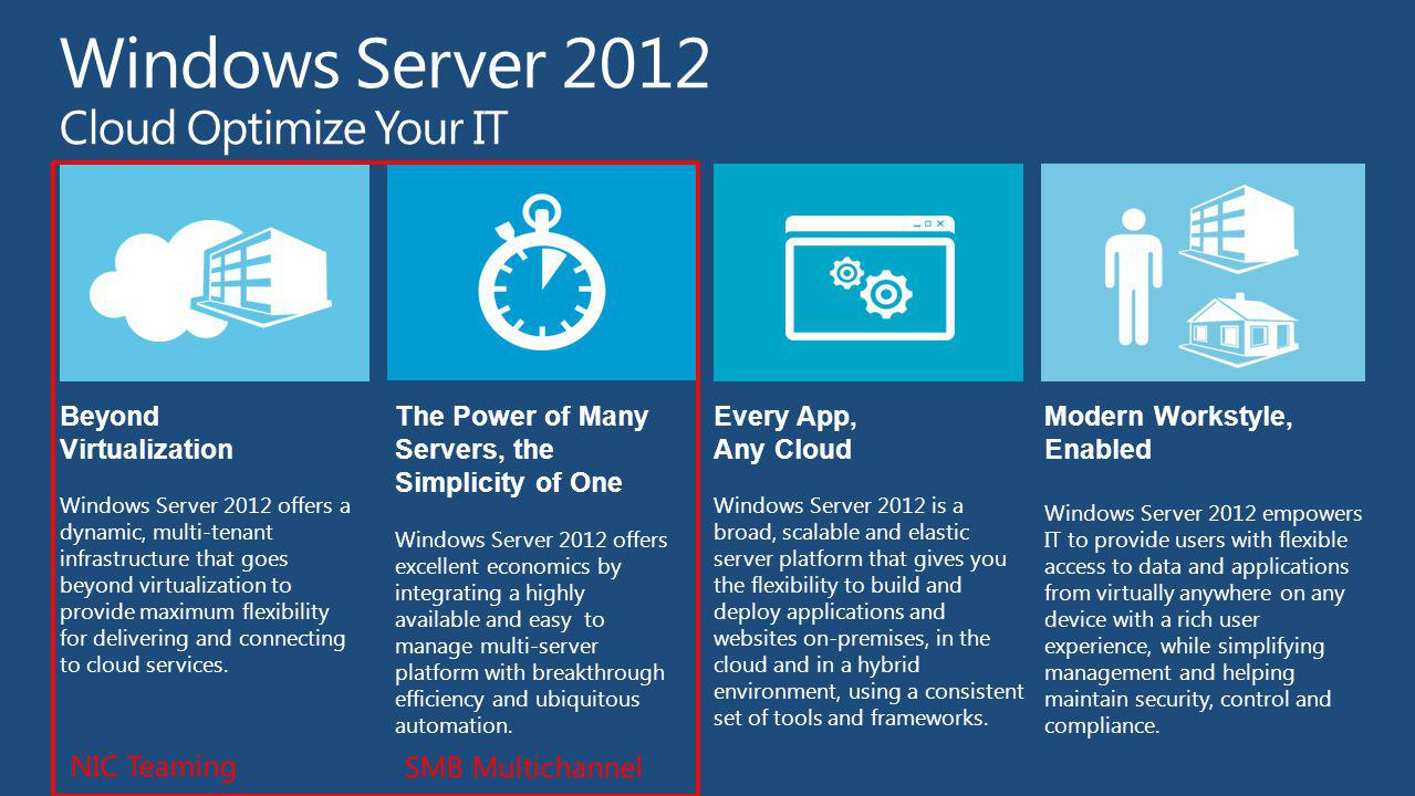 Beyond Virtualization Windows Server 2012 offers a dynamic, multi-tenant infrastructure that goes beyond virtualization to provide maximum flexibility