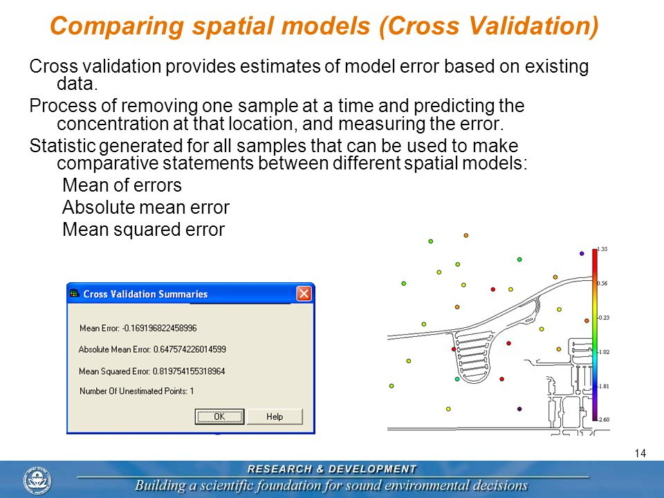14 Comparing spatial models (Cross Validation) Cross validation provides estimates of model error based on existing data.