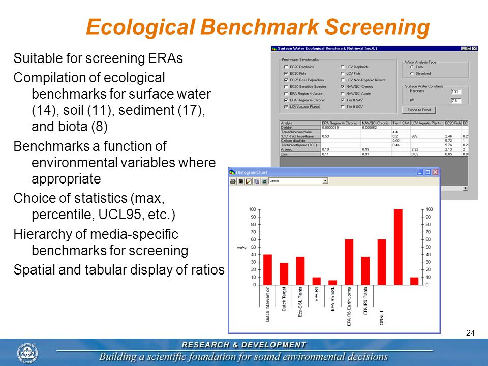 24 Ecological Benchmark Screening Suitable for screening ERAs Compilation of ecological benchmarks for surface water (14), soil (11), sediment (17), and biota (8) Benchmarks a function of environmental variables where appropriate Choice of statistics (max, percentile, UCL95, etc.) Hierarchy of media-specific benchmarks for screening Spatial and tabular display of ratios