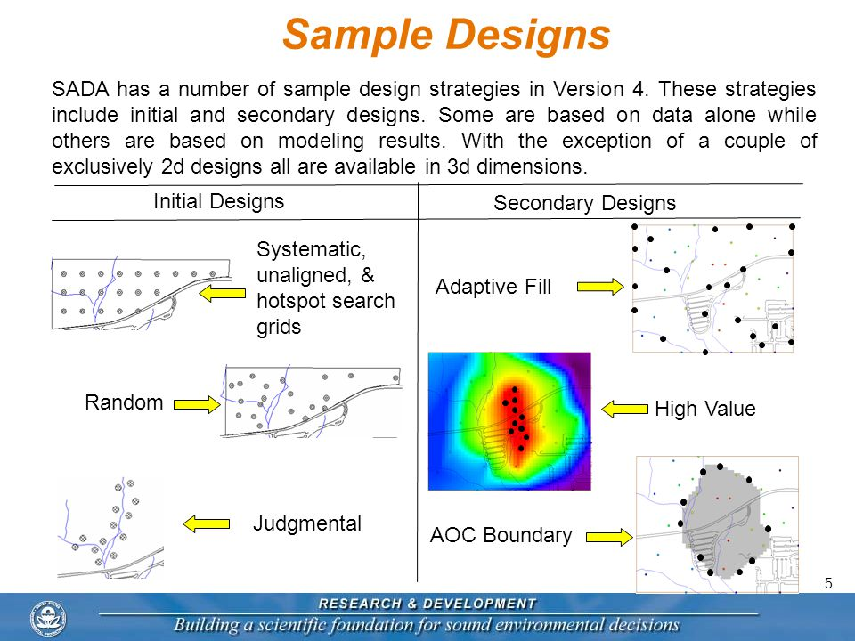 5 Sample Designs SADA has a number of sample design strategies in Version 4. These strategies include initial and secondary designs. Some are based on