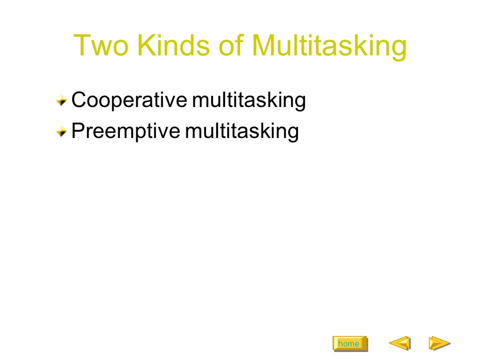 home Two Kinds of Multitasking Cooperative multitasking Preemptive multitasking