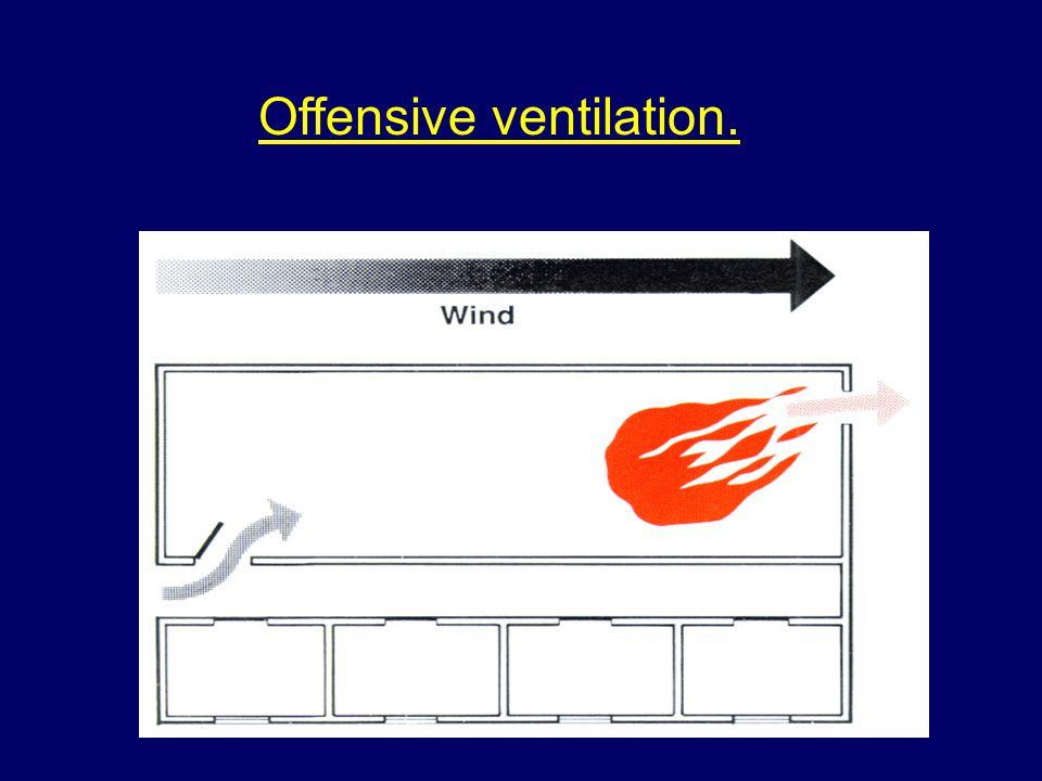 Offensive ventilation.