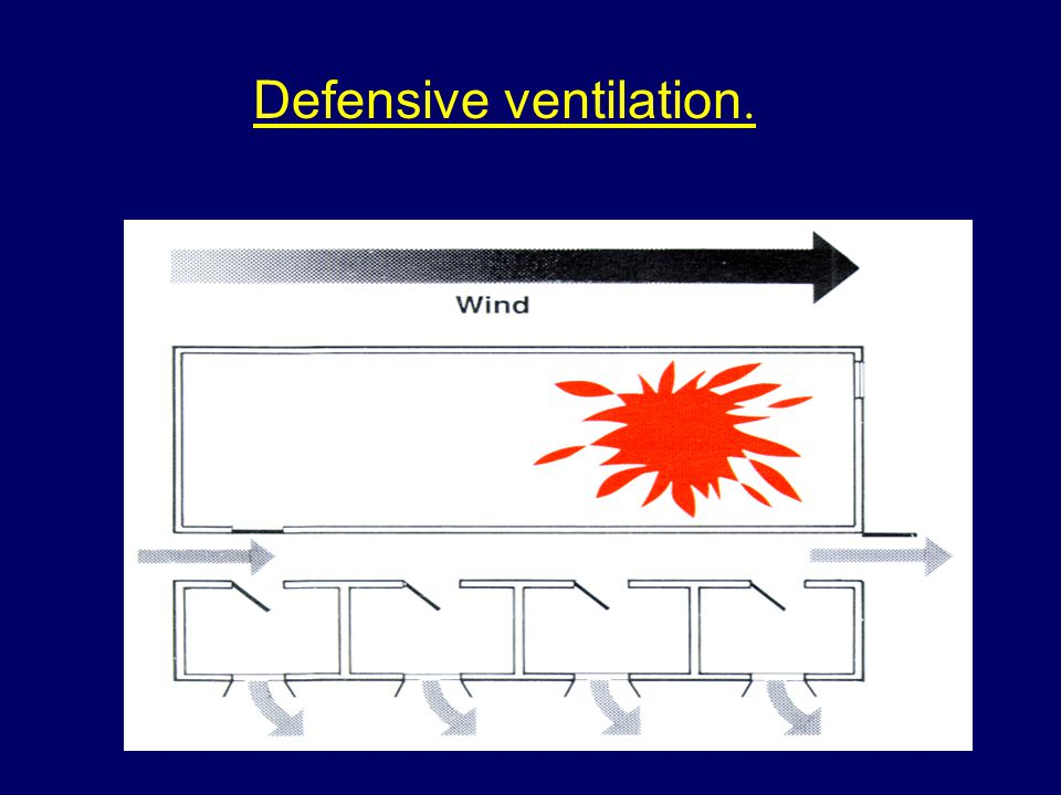 Defensive ventilation.