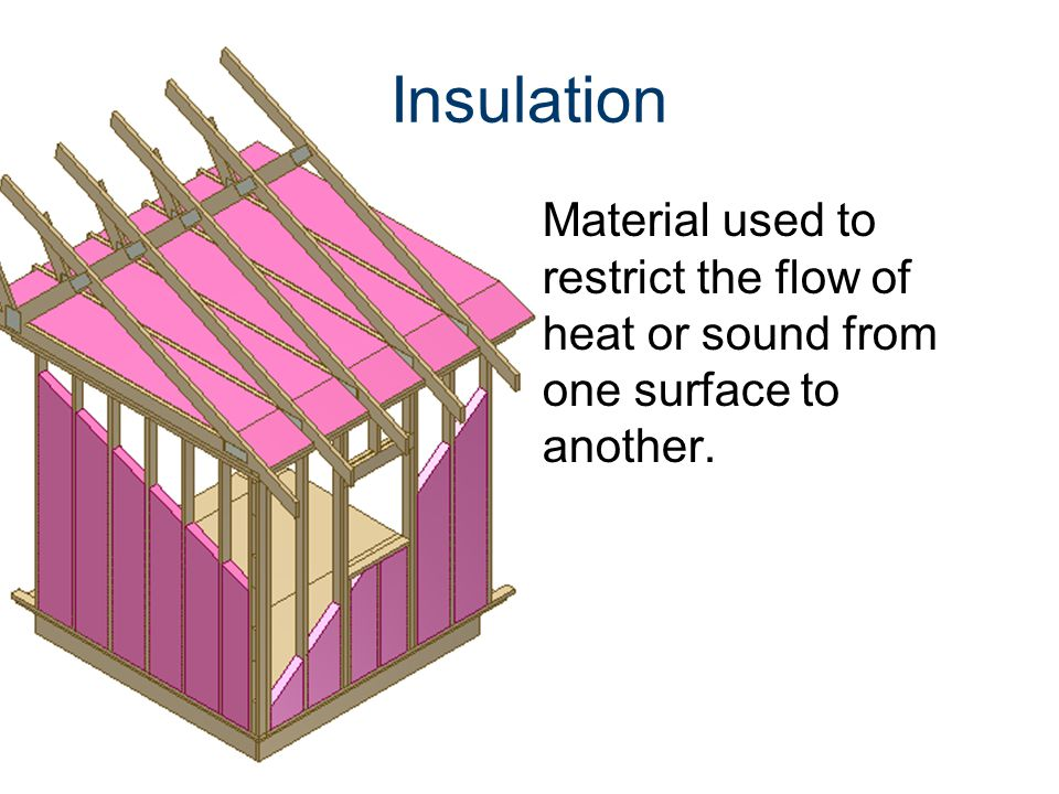 Insulation Material used to restrict the flow of heat or sound from one surface to another.