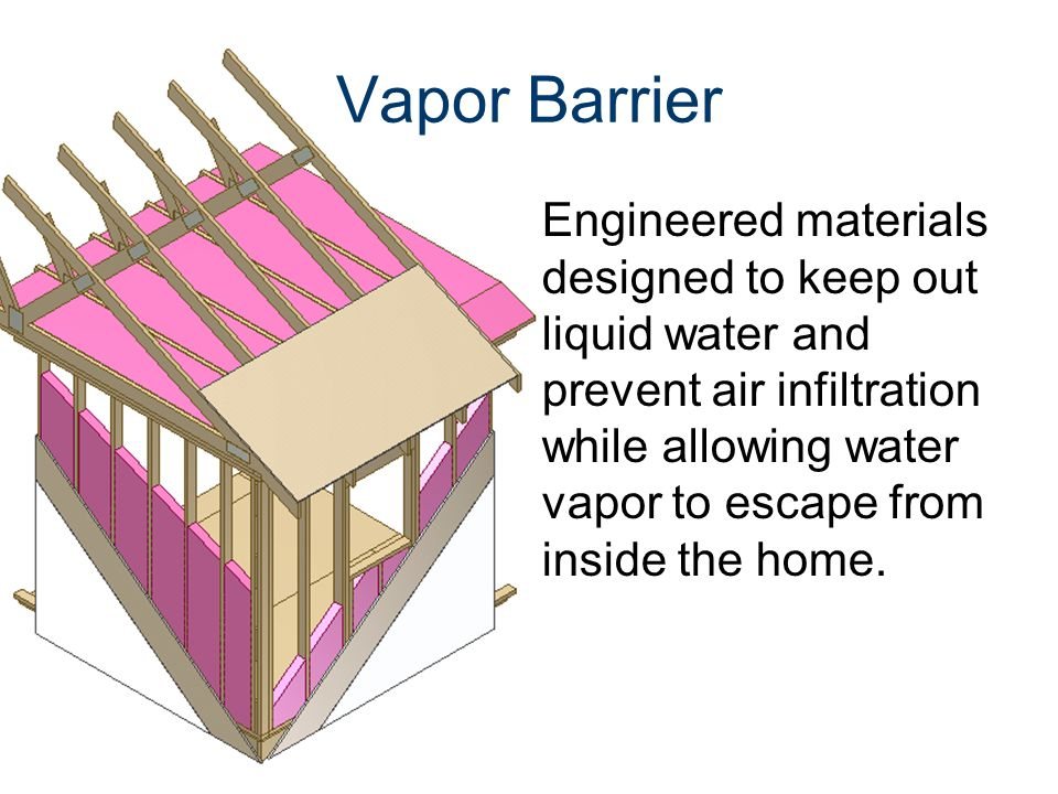 Vapor Barrier Engineered materials designed to keep out liquid water and prevent air infiltration while allowing water vapor to escape from inside the