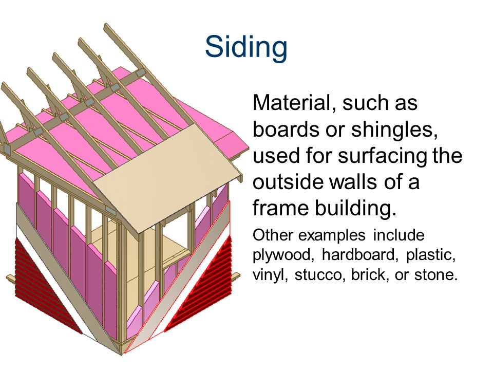 Siding Material, such as boards or shingles, used for surfacing the outside walls of a frame building. Other examples include plywood, hardboard, plas