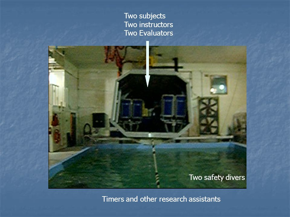 Two subjects Two instructors Two Evaluators Timers and other research assistants Two safety divers