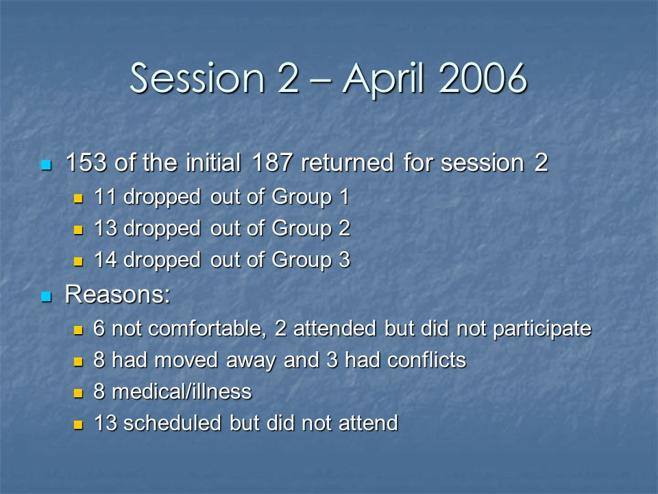 Session 2 – April 2006 153 of the initial 187 returned for session 2 153 of the initial 187 returned for session 2 11 dropped out of Group 1 11 dropped out of Group 1 13 dropped out of Group 2 13 dropped out of Group 2 14 dropped out of Group 3 14 dropped out of Group 3 Reasons: Reasons: 6 not comfortable, 2 attended but did not participate 6 not comfortable, 2 attended but did not participate 8 had moved away and 3 had conflicts 8 had moved away and 3 had conflicts 8 medical/illness 8 medical/illness 13 scheduled but did not attend 13 scheduled but did not attend
