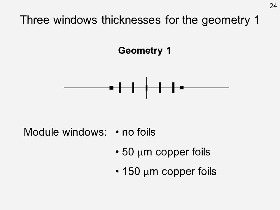 Three windows thicknesses for the geometry 1 Geometry 1 Module windows: no foils 50 m copper foils 150 m copper foils 24