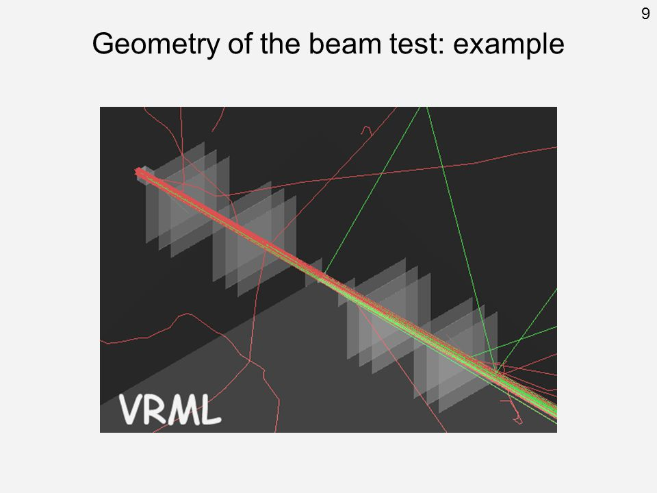 Geometry of the beam test: example 9