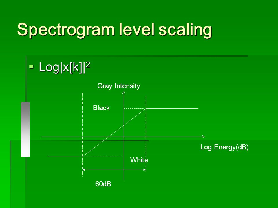 Spectrogram level scaling Log|x[k]| 2 Log|x[k]| 2 Log Energy(dB) Gray Intensity Black White 60dB