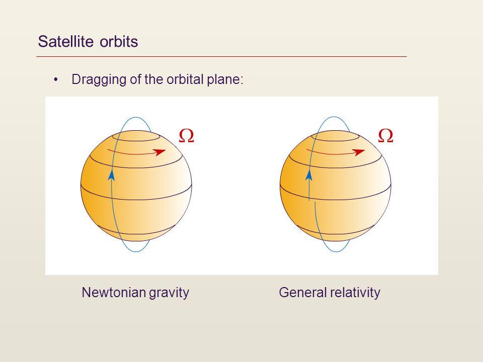 Satellite orbits Dragging of the orbital plane: Newtonian gravityGeneral relativity