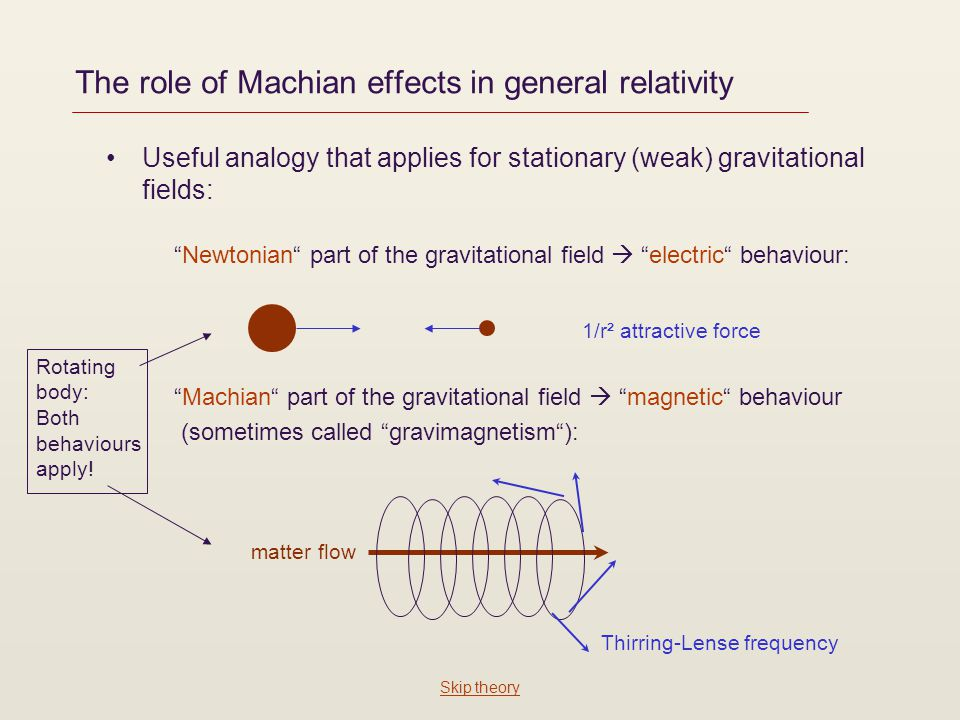 The role of Machian effects in general relativity Useful analogy that applies for stationary (weak) gravitational fields: Newtonian part of the gravitational field electric behaviour: Machian part of the gravitational field magnetic behaviour (sometimes called gravimagnetism): 1/r² attractive force matter flow Thirring-Lense frequency Rotating body: Both behaviours apply.