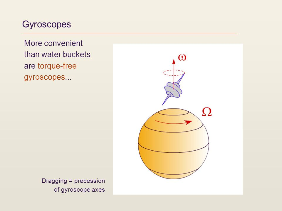 Gyroscopes More convenient than water buckets are torque-free gyroscopes... Dragging = precession of gyroscope axes
