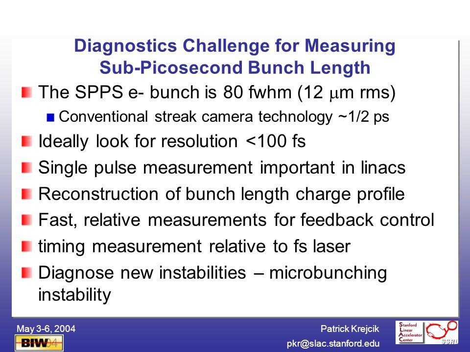 Patrick Krejcik BIW04pkr@slac.stanford.edu May 3-6, 2004 Bunch length diagnostic comparison Device TypeInvasive measurement Single shot measurement Abs.