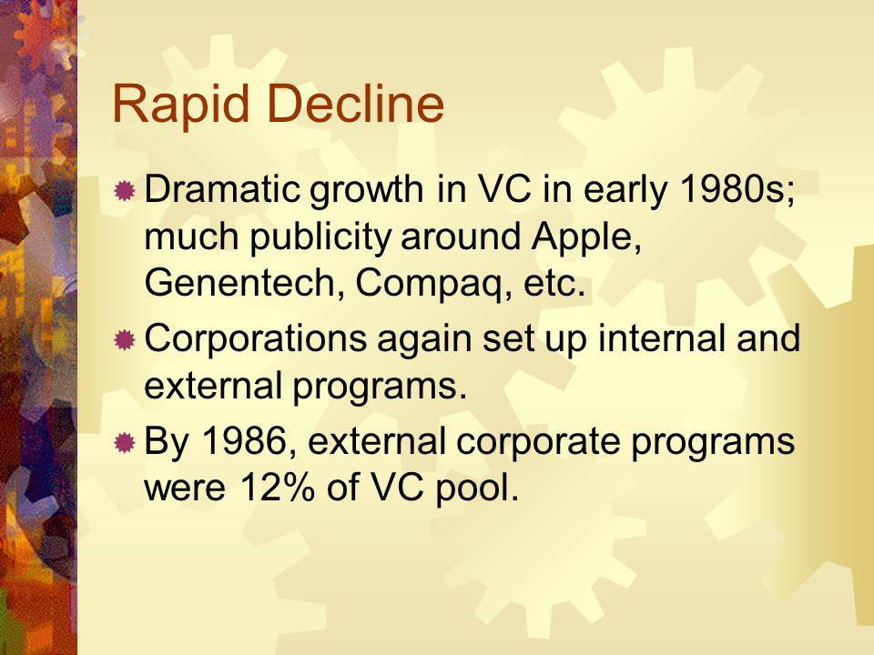 CVC vs. Independent VC