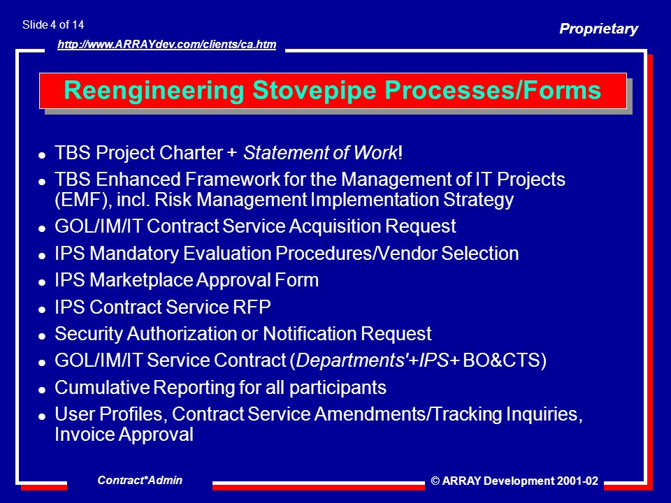 Proprietary © ARRAY Development 2001-02 Slide 4 of 14 http://www.ARRAYdev.com/clients/ca.htm Contract*Admin l TBS Project Charter + Statement of Work.