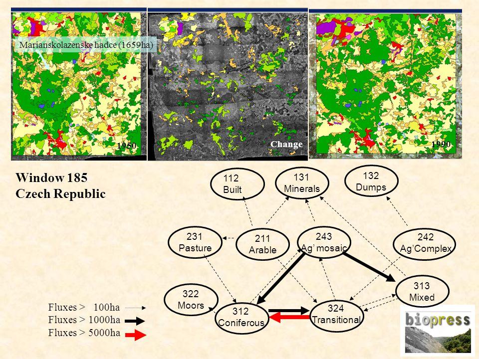 Window 185 Czech Republic 231 Pasture 242 AgComplex 243 Ag mosaic 211 Arable 112 Built 131 Minerals 132 Dumps 313 Mixed 324 Transitional 312 Coniferou