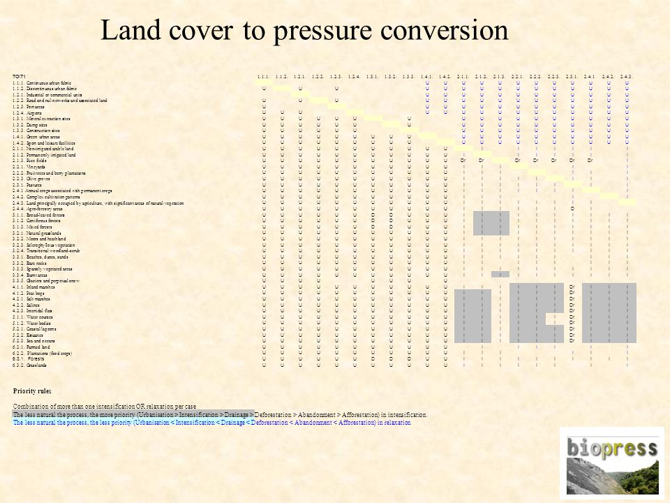 Land cover to pressure conversion TO\T1 1.1.1.1.1.2.1.2.1.1.2.2.1.2.3.1.2.4.1.3.1.1.3.2.1.3.3.1.4.1.1.4.2.2.1.1.2.1.2.2.1.3.2.2.1.2.2.2.2.2.3.2.3.1.2.4.12.4.2.2.4.3.