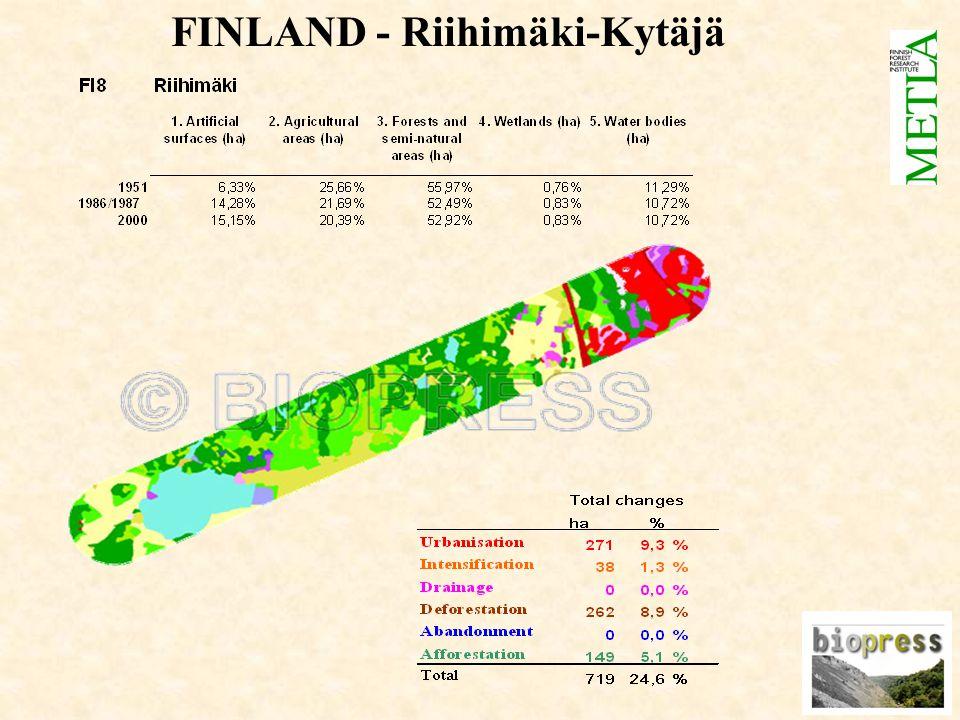 FINLAND - Riihimäki-Kytäjä