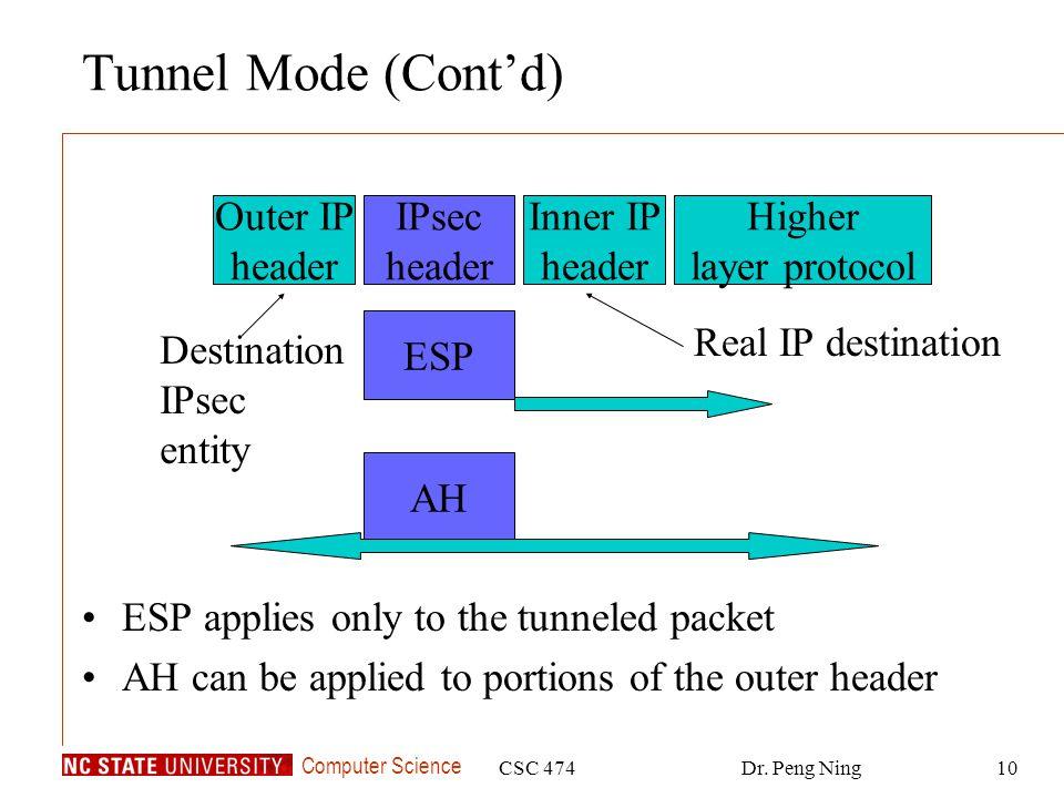 Computer Science CSC 474Dr. Peng Ning10 Outer IP header Inner IP header IPsec header Higher layer protocol ESP AH Real IP destination Destination IPse