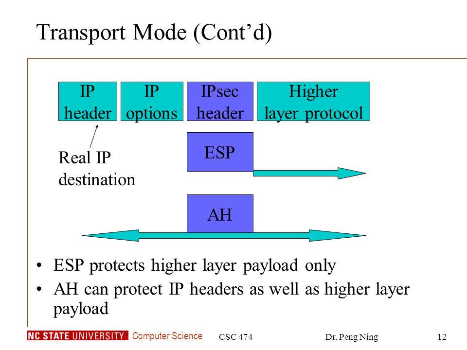 Computer Science CSC 474Dr. Peng Ning12 IP header IP options IPsec header Higher layer protocol ESP AH Real IP destination Transport Mode (Contd) ESP