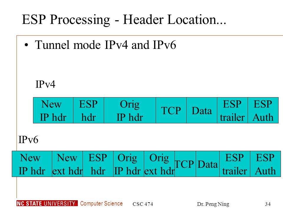 Computer Science CSC 474Dr. Peng Ning34 ESP Processing - Header Location... Tunnel mode IPv4 and IPv6 New IP hdr Orig IP hdr TCPData ESP trailer ESP A