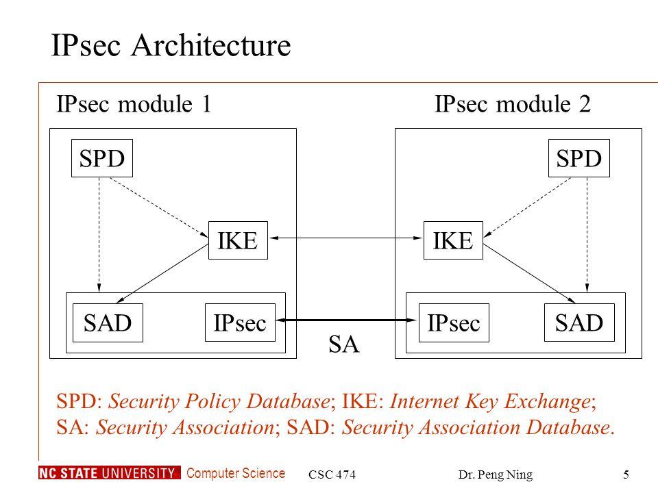 Computer Science CSC 474Dr. Peng Ning5 IPsec Architecture IPsec module 1IPsec module 2 SPD IKE SAD IPsec SPD IKE SAD IPsec SA SPD: Security Policy Dat
