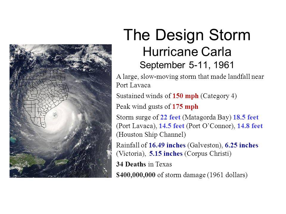 Hurricane Carly Houston-Galveston Study Area Landfall