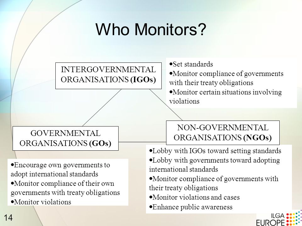 14 Who Monitors.