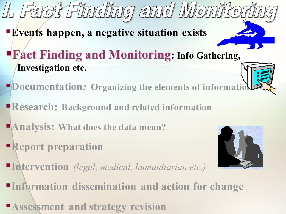 13 Kinds of Monitoring case monitoring situation monitoring