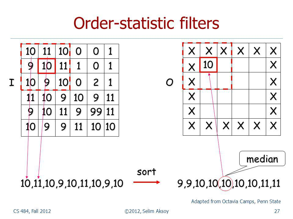 CS 484, Fall 2012©2012, Selim Aksoy27 Order-statistic filters 10 1110 9 10 11 10910 1 10 10 2 9 0 9 0 9 9 9 9 0 1 99 10 1011 10 1 11 11 11 11 1010 I X XX X 10 X X X X X X X X X X X X X X XX O 10,11,10,9,10,11,10,9,109,9,10,10,10,10,10,11,11 sort median Adapted from Octavia Camps, Penn State