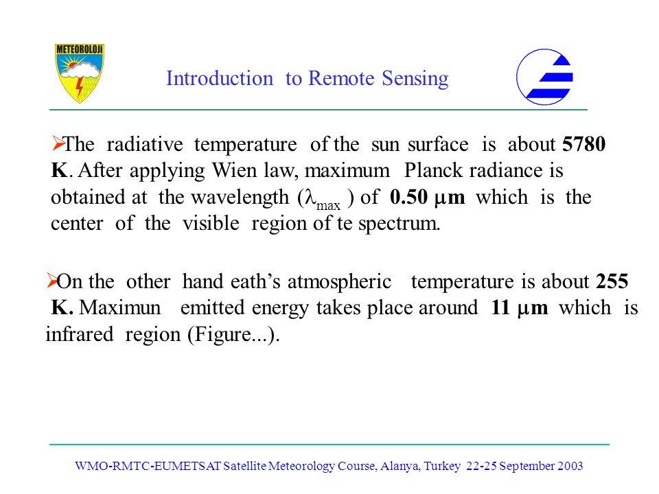 Introduction to Remote Sensing WMO-RMTC-EUMETSAT Satellite Meteorology Course, Alanya, Turkey 22-25 September 2003 The radiative temperature of the su