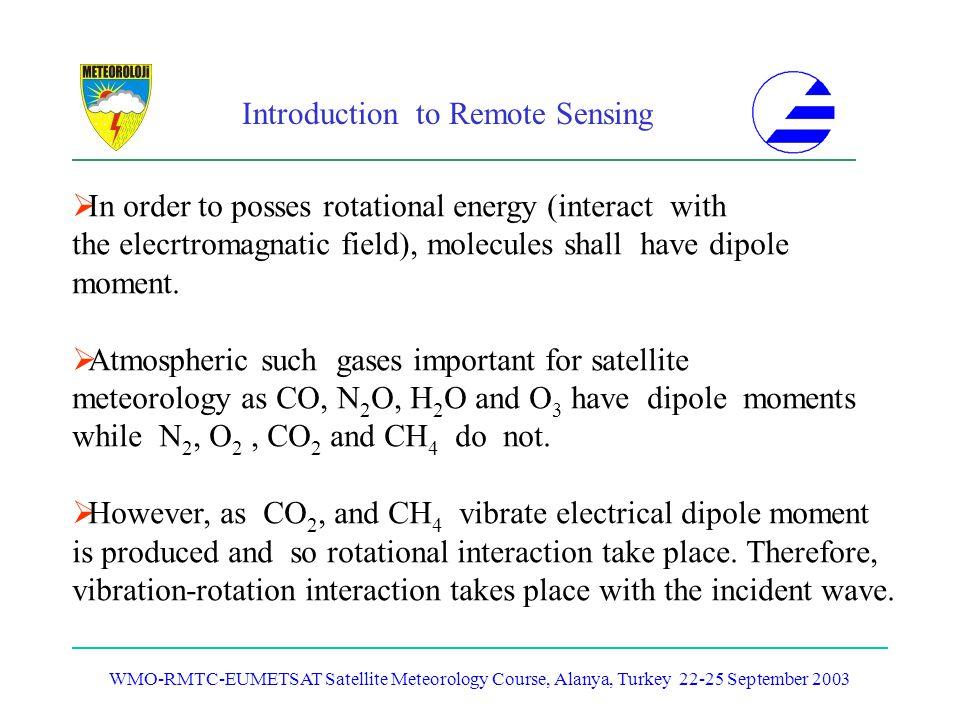 Introduction to Remote Sensing WMO-RMTC-EUMETSAT Satellite Meteorology Course, Alanya, Turkey 22-25 September 2003 In order to posses rotational energ