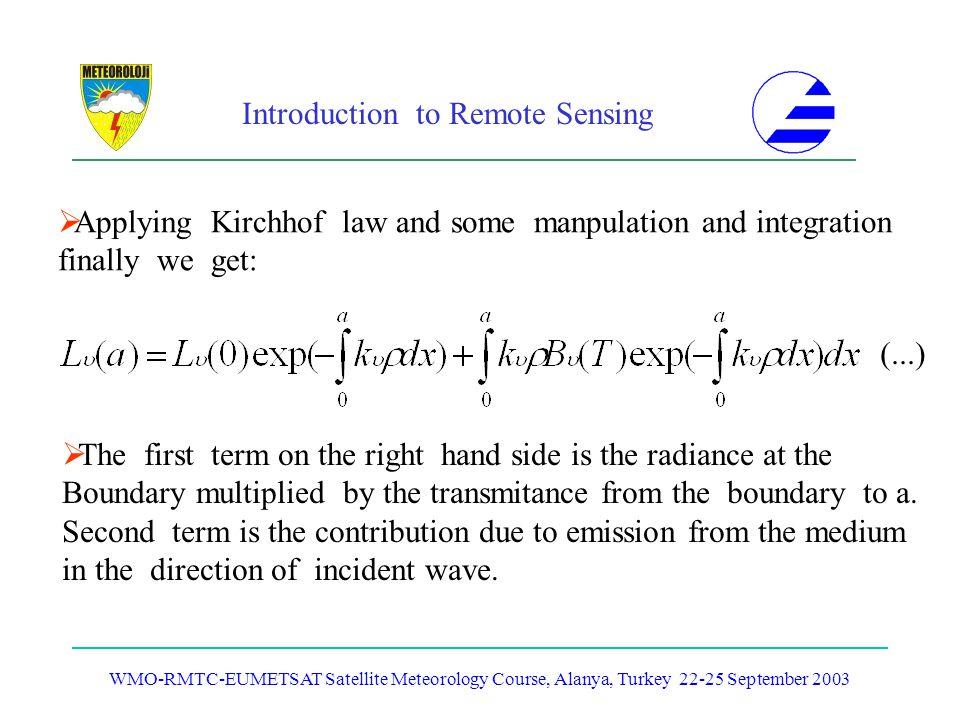 Introduction to Remote Sensing WMO-RMTC-EUMETSAT Satellite Meteorology Course, Alanya, Turkey 22-25 September 2003 Applying Kirchhof law and some manp