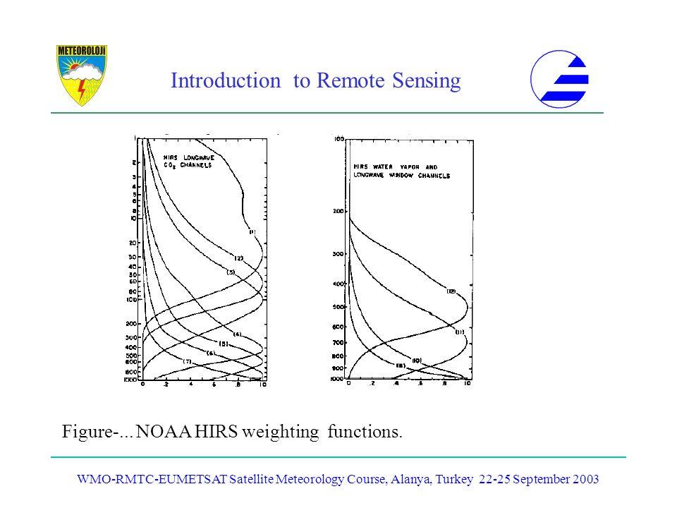 Introduction to Remote Sensing WMO-RMTC-EUMETSAT Satellite Meteorology Course, Alanya, Turkey 22-25 September 2003 Figure-... NOAA HIRS weighting func