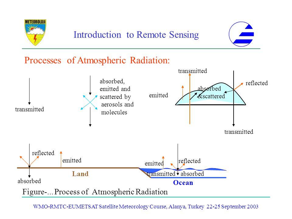 Introduction to Remote Sensing WMO-RMTC-EUMETSAT Satellite Meteorology Course, Alanya, Turkey 22-25 September 2003 Processes of Atmospheric Radiation: