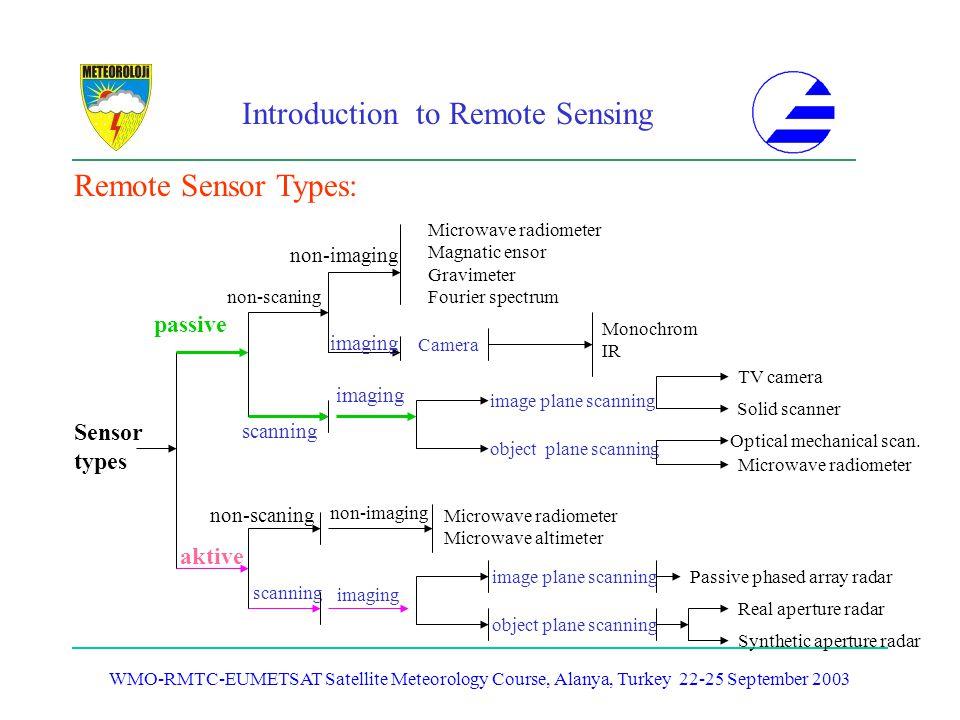 Introduction to Remote Sensing WMO-RMTC-EUMETSAT Satellite Meteorology Course, Alanya, Turkey 22-25 September 2003 Remote Sensor Types: Sensor types p