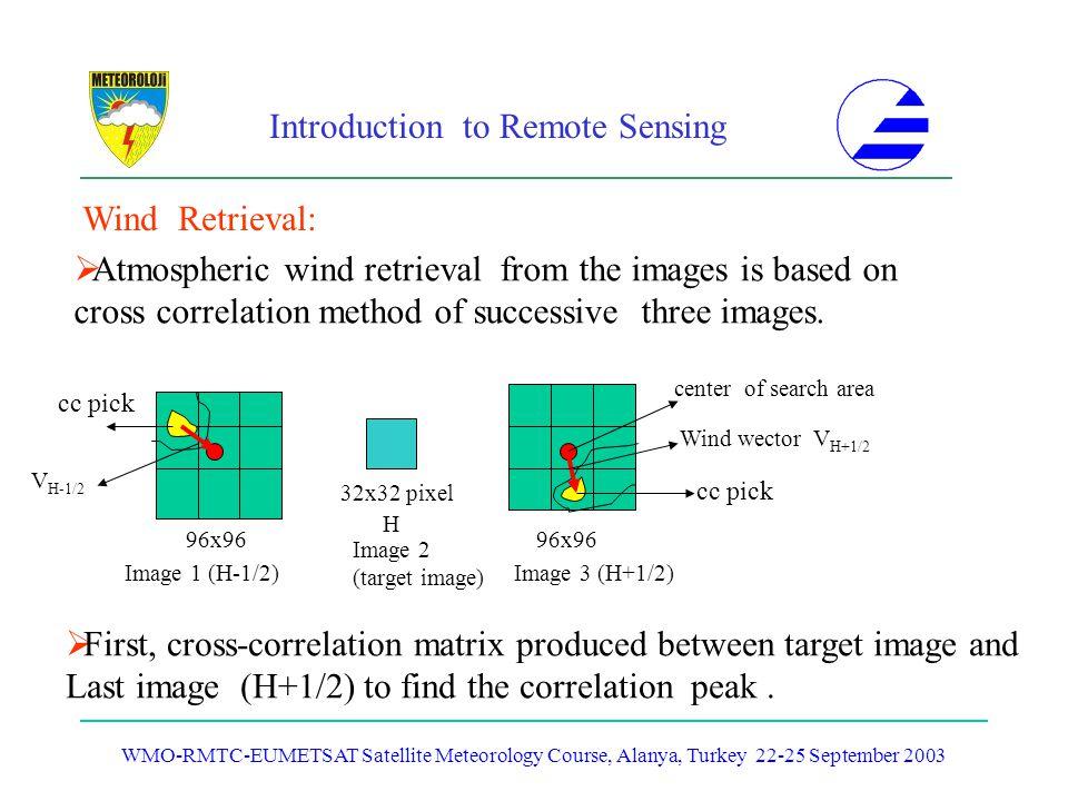 Introduction to Remote Sensing WMO-RMTC-EUMETSAT Satellite Meteorology Course, Alanya, Turkey 22-25 September 2003 Wind Retrieval: Atmospheric wind re