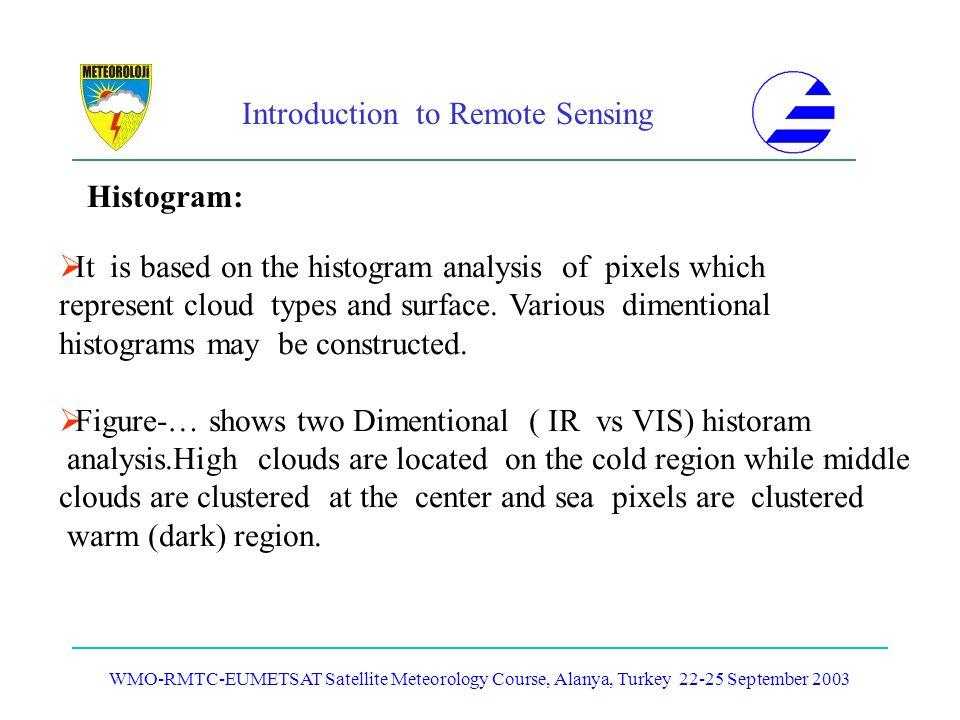 Introduction to Remote Sensing WMO-RMTC-EUMETSAT Satellite Meteorology Course, Alanya, Turkey 22-25 September 2003 Histogram: It is based on the histo