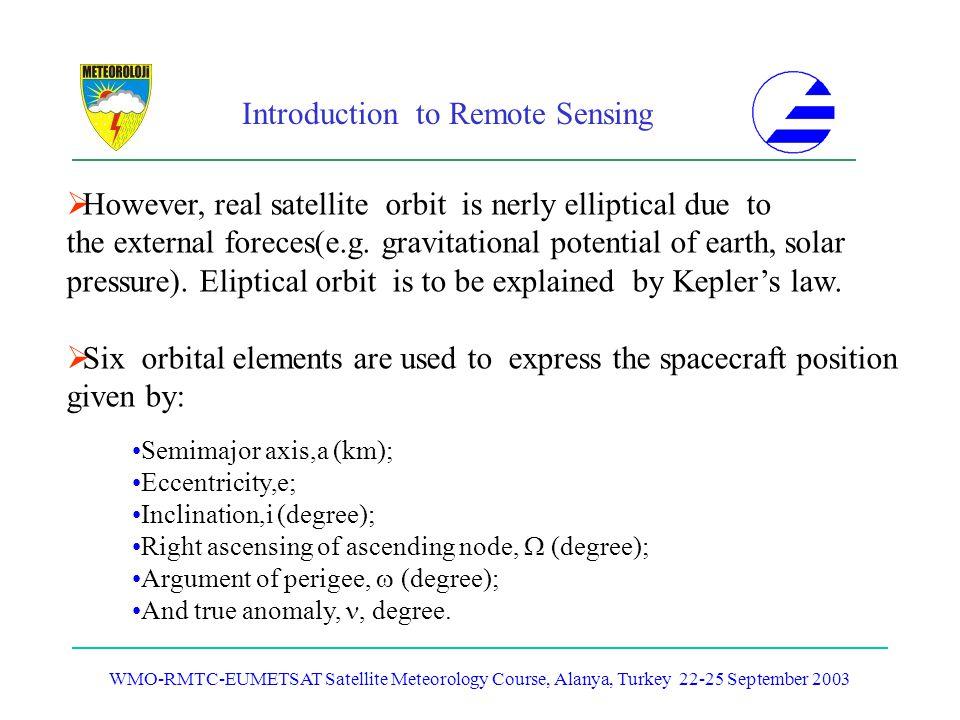 Introduction to Remote Sensing WMO-RMTC-EUMETSAT Satellite Meteorology Course, Alanya, Turkey 22-25 September 2003 However, real satellite orbit is ne