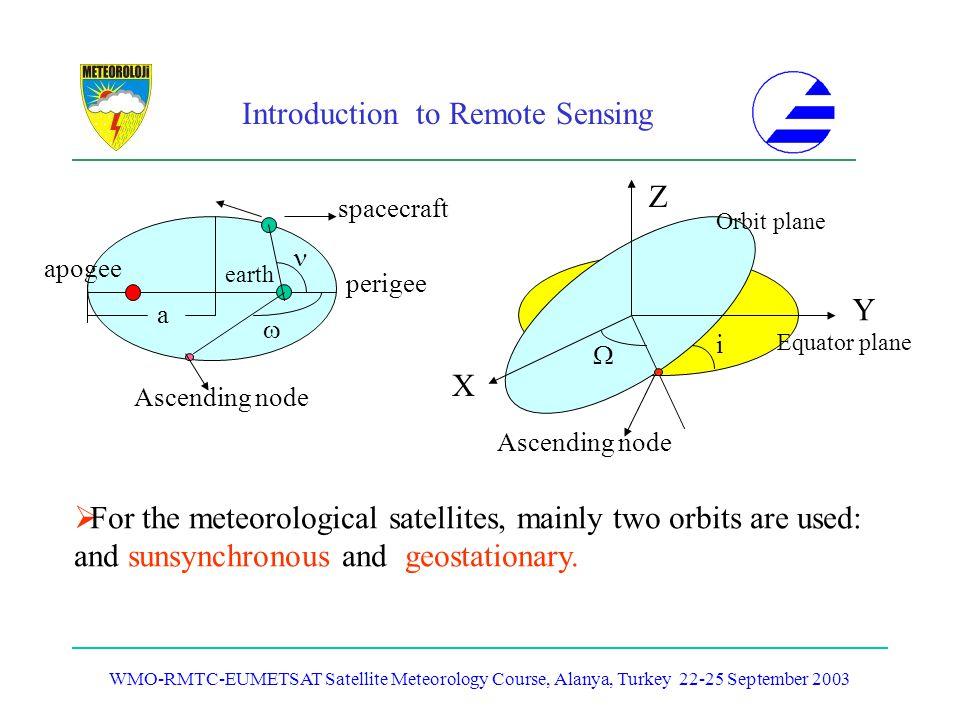 Introduction to Remote Sensing WMO-RMTC-EUMETSAT Satellite Meteorology Course, Alanya, Turkey 22-25 September 2003 a spacecraft Ascending node perigee