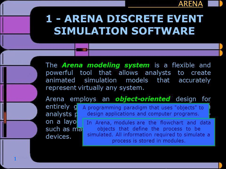1 The Arena modeling system is a flexible and powerful tool that allows analysts to create animated simulation models that accurately represent virtua