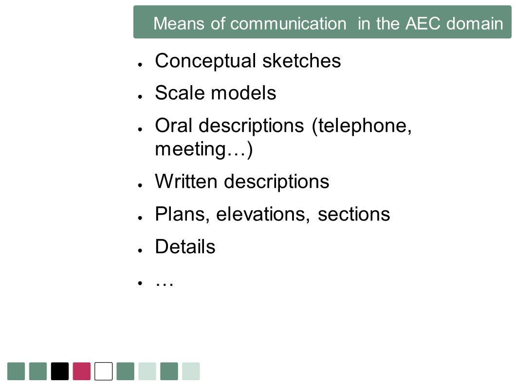 Means of communication in the AEC domain Conceptual sketches Scale models Oral descriptions (telephone, meeting…) Written descriptions Plans, elevatio