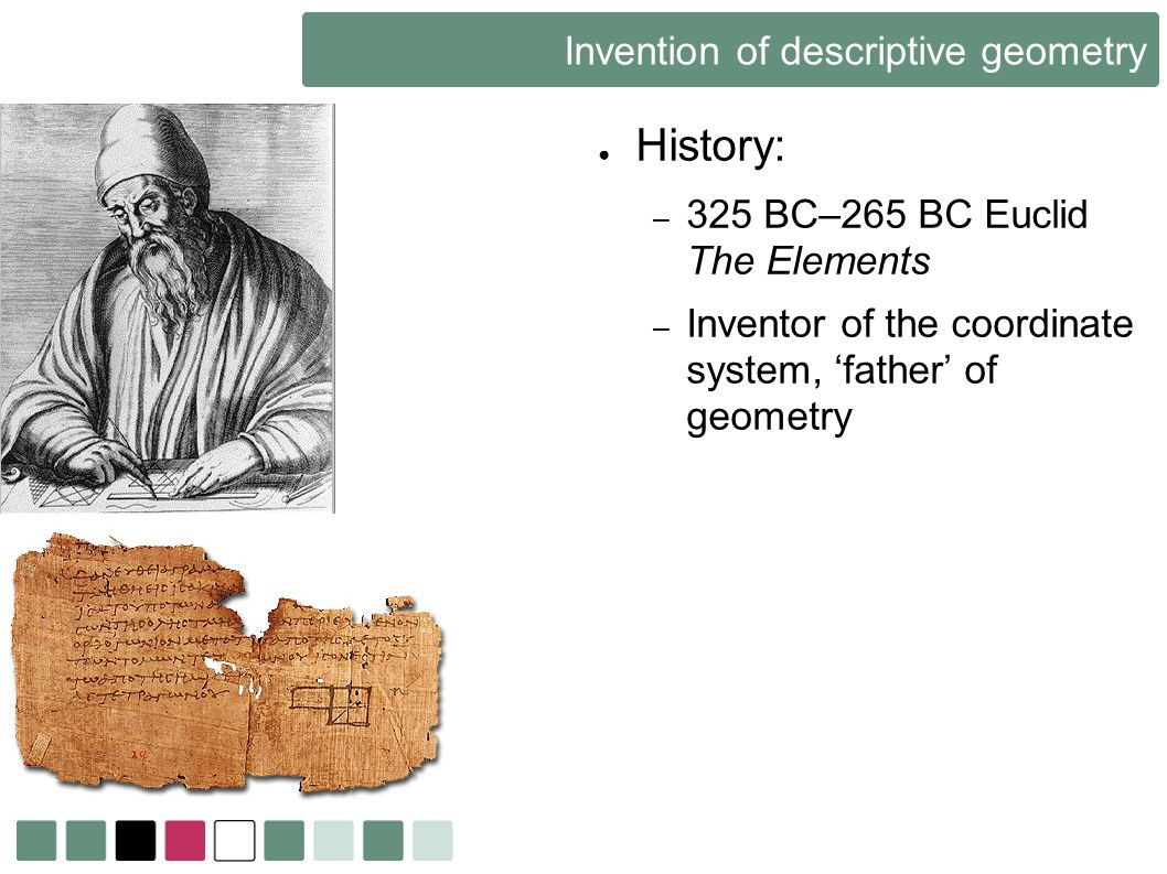 Invention of descriptive geometry History: – 325 BC–265 BC Euclid The Elements – Inventor of the coordinate system, father of geometry