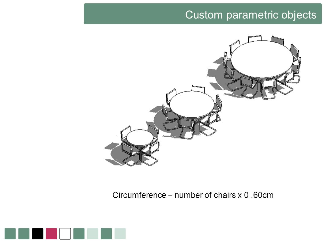 Custom parametric objects Circumference = number of chairs x 0.60cm