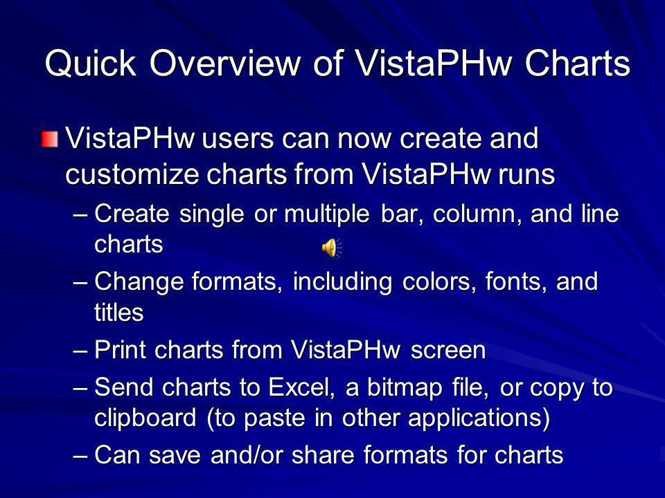 Quick Overview of VistaPHw Charts VistaPHw users can now create and customize charts from VistaPHw runs –Create single or multiple bar, column, and line charts –Change formats, including colors, fonts, and titles –Print charts from VistaPHw screen –Send charts to Excel, a bitmap file, or copy to clipboard (to paste in other applications) –Can save and/or share formats for charts