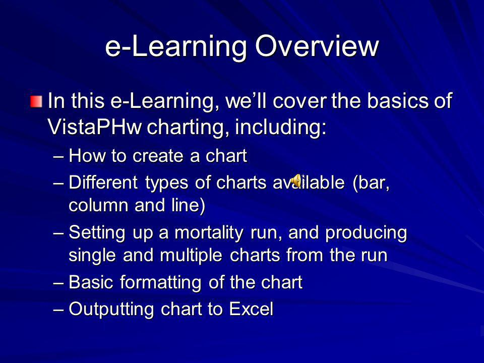 Quick Overview of VistaPHw Charts VistaPHw users can now create and customize charts from VistaPHw runs –Create single or multiple bar, column, and li