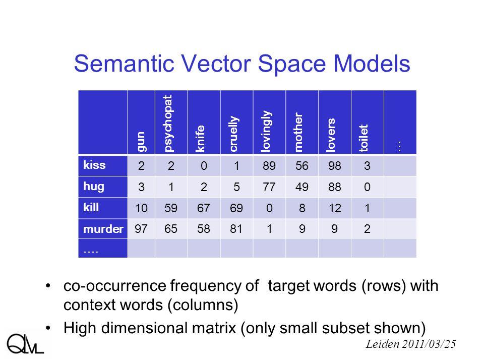 Semantic Vector Space Models Leiden 2011/03/25 gun psychopat knife cruelly lovingly mother lovers toilet...